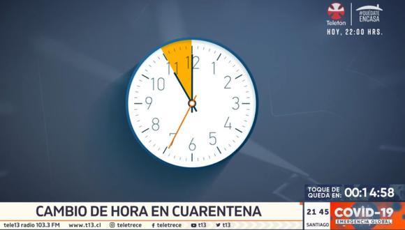 El cambio de estación y horario inicia en unos días. Te contamos cuándo, a qué hora y cómo debes ajustar tu reloj con la llegada del otoño.