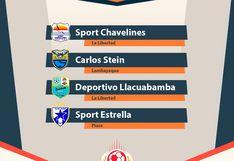 Copa Perú: los jugadores que brillaron Alianza Lima, Sporting Cristal, Universitario y ahora disputarán la finalísima [FOTOS]