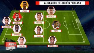 Copa América 2021: ¿Cómo alineará Perú en su debut frente a Brasil?