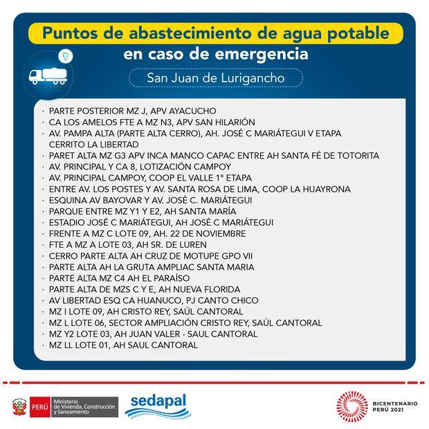 Conoce los puntos de abastecimiento que tenemos en San Juan de Lurigancho. Foto: Sedapal