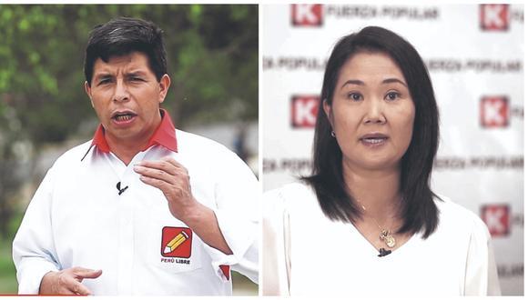 La encuesta CPI pone en primer lugar a Pedro Castillo para la segunda vuelta de las elecciones presidenciales 2021