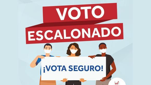 La ONPE ha publicado un nuevo horario de votaciones para que todos los peruanos emitan su voto de manera segura el próximo 5 de junio.