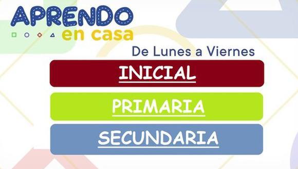 Conoce la programación completa de Aprendo en casa para los niveles inicial, primaria y secundaria correspondiente a la Semana 27 que va desde el lunes 5 al viernes 9 de octubre (Foto: Minedu)