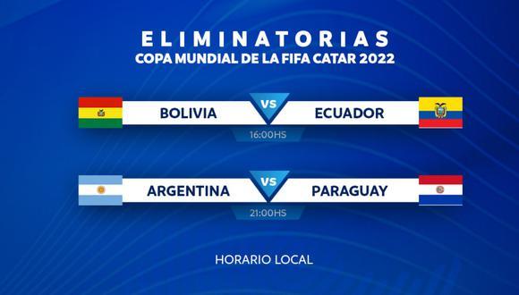 lo hizo Banquete baños  ▷ Eliminatorias Qatar 2022: tabla, resultados y calendario de las fechas 3  y 4 | Bolivia vs. Ecuador | Argentina vs. Paraguay | Horarios y Dónde Ver  las Eliminatorias Sudamericanas Qatar 2022