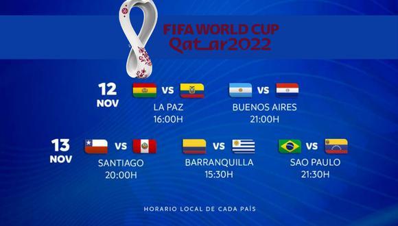 Este jueves 12 de noviembre, las Eliminatorias Qatar 2022 comienzan con partidos de pronóstico reservado. | Crédito: Conmebol / Composición.