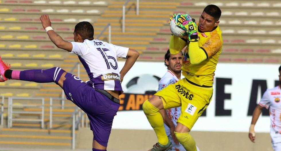 Alianza Lima 1-2 Ayacucho FC: resumen y goles del partido por la Fase 2 de la Liga 1
