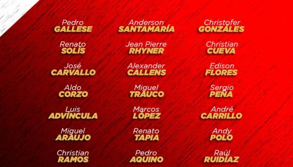 Lista de Convocados de la selección peruana por Ricardo Gareca