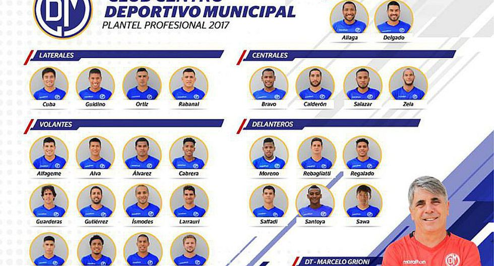 Deportivo Municipal hace oficial a su plantel 2017