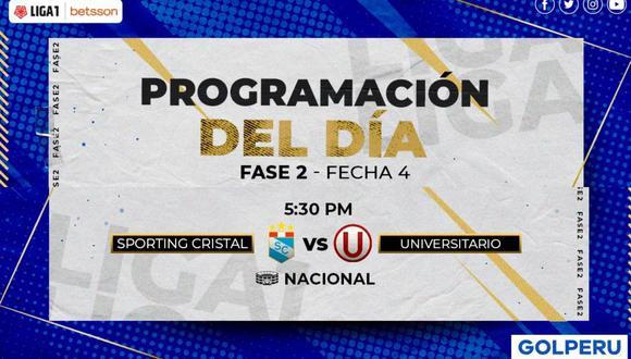 Universitario de Deportes vs. Sporting Cristal EN VIVO ONLINE | Sigue el partido por la fecha 4 de la Fase 2 de la Liga 1 desde el Estadio Nacional.