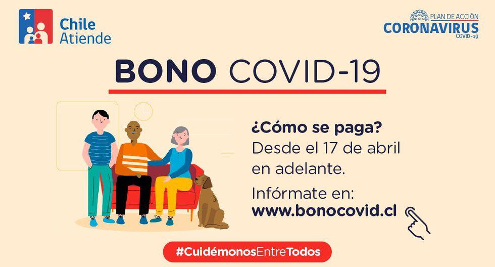 Bono de Emergencia Covid 19 en Chile