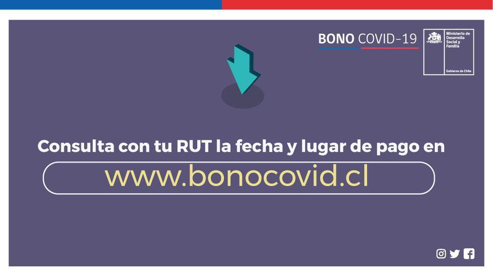 Bono de Emergencia Covid 19