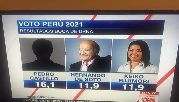 CNN muestra el flash electoral sin foto de Pedro Castillo.
