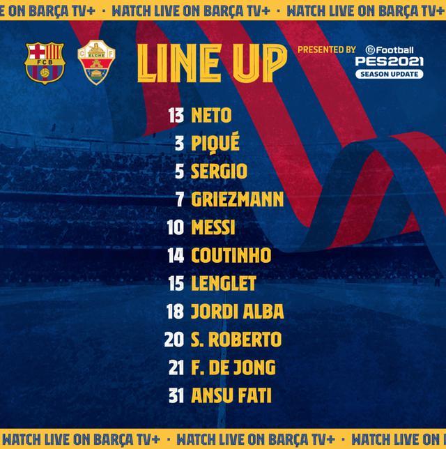 Barcelona vs. Elche: alineaciones