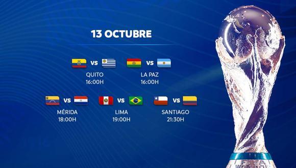 Este martes 13 de octubre se jugará la fecha 2 de las Eliminatorias Qatar, las cuales iniciaron el pasado jueves 8 de octubre. FOTO: Conmebol