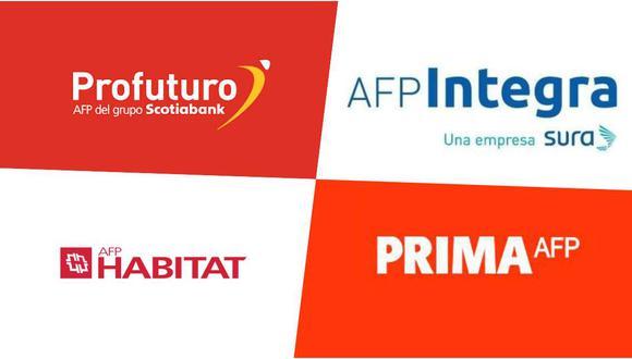 Las AFP adecúan sus inversiones para atender los retiros. (Foto: Composición)