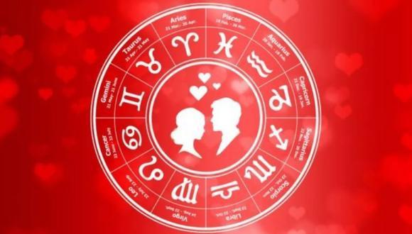 El amor en el 2021 para los Signos del Zodiaco (Foto: India TV)