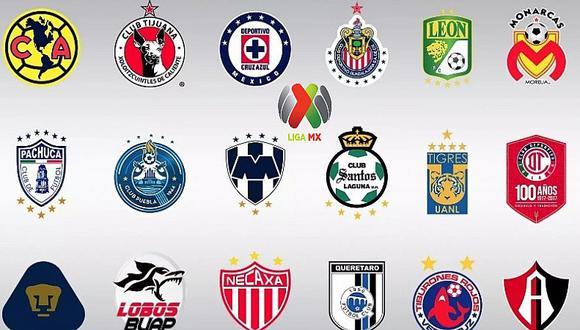 Liga MX EN VIVO: así va la tabla en la fecha 10 del Apertura 2018