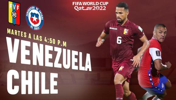 Venezuela vs. Chile se miden en las fecha 4 de las Eliminatorias Qatar 2022. (Foto: AFP)